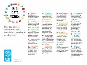 big data and ONU