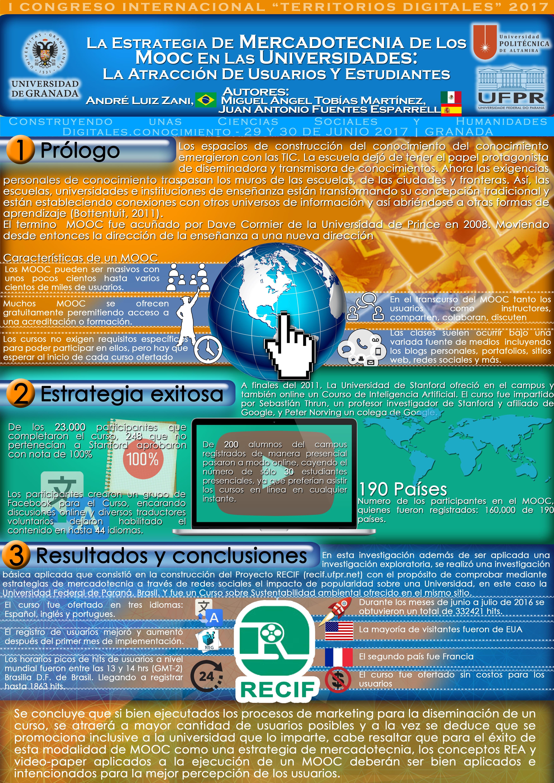 La estrategia de mercadotecnia de los MOOC en las universidades: la atracción de usuarios y estudiantes