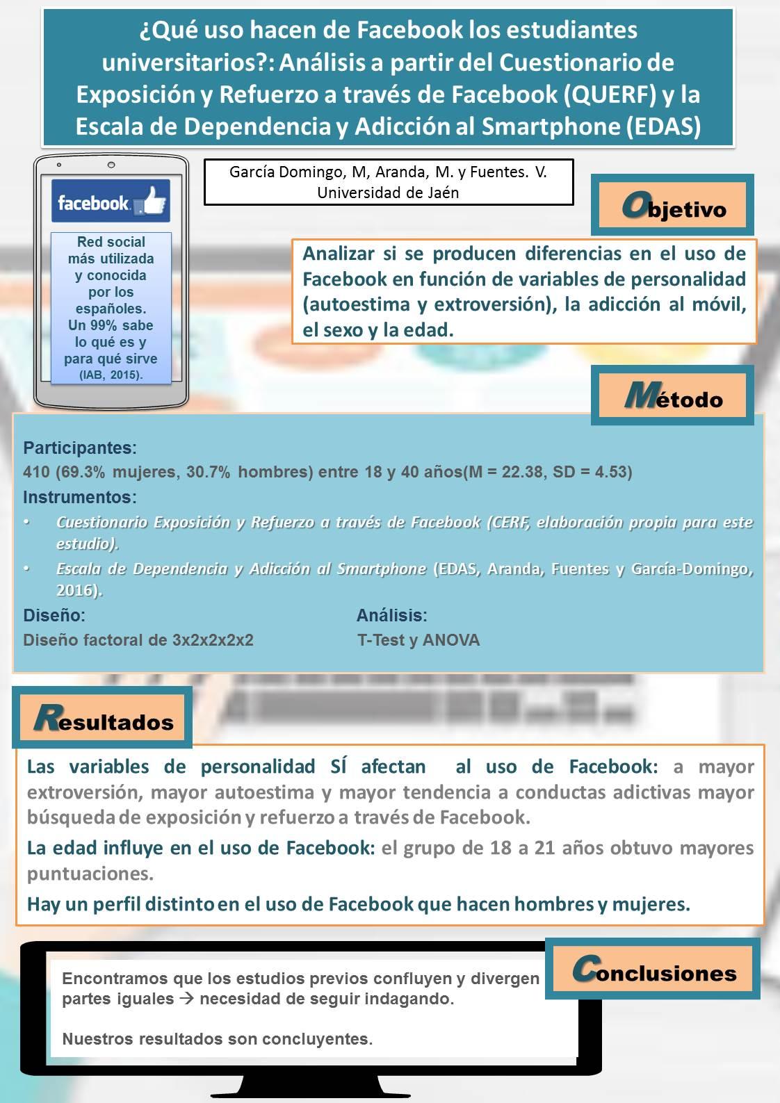 ¿Qué uso hacen de Facebook los estudiantes universitarios?: Análisis a partir del Cuestionario de Exposición y Refuerzo a través de Facebook (QUERF) y la Escala de Dependencia y Adicción al Smartphone (EDAS)