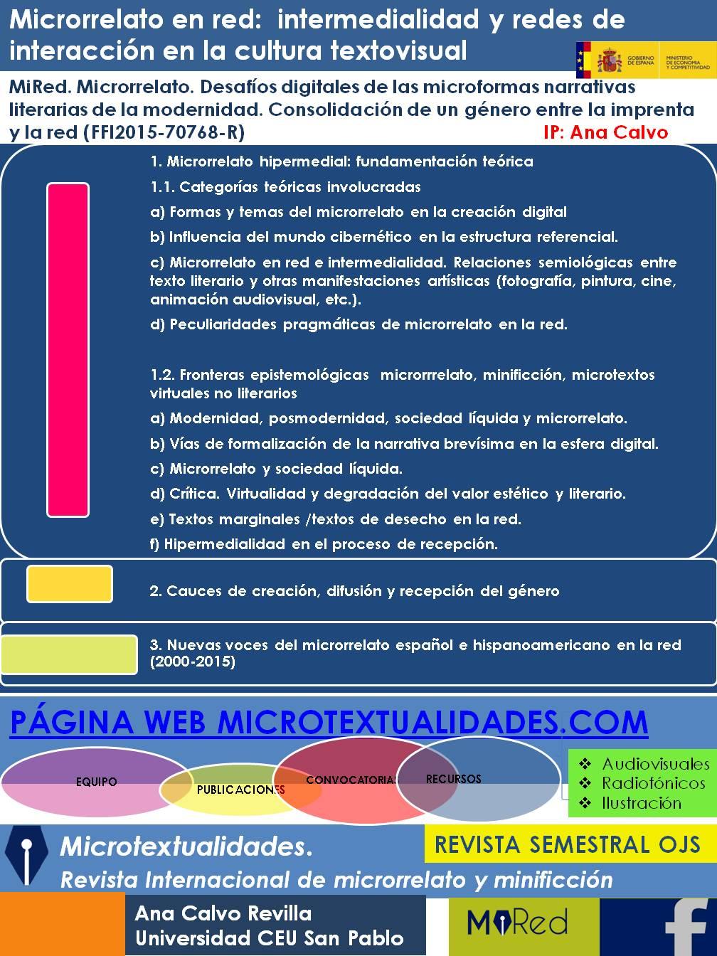 Microrrelato en red. Intermedialidad y redes de interacción en la cultura textovisual
