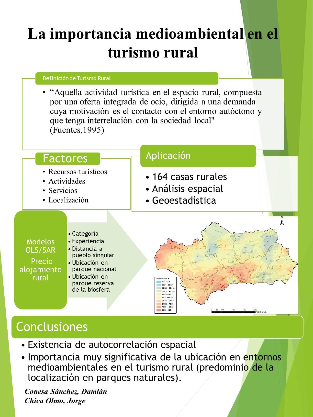 La importancia medioambiental en el turismo rural: influencia espacial y medioambiental en los alojamientos rurales en Andalucía