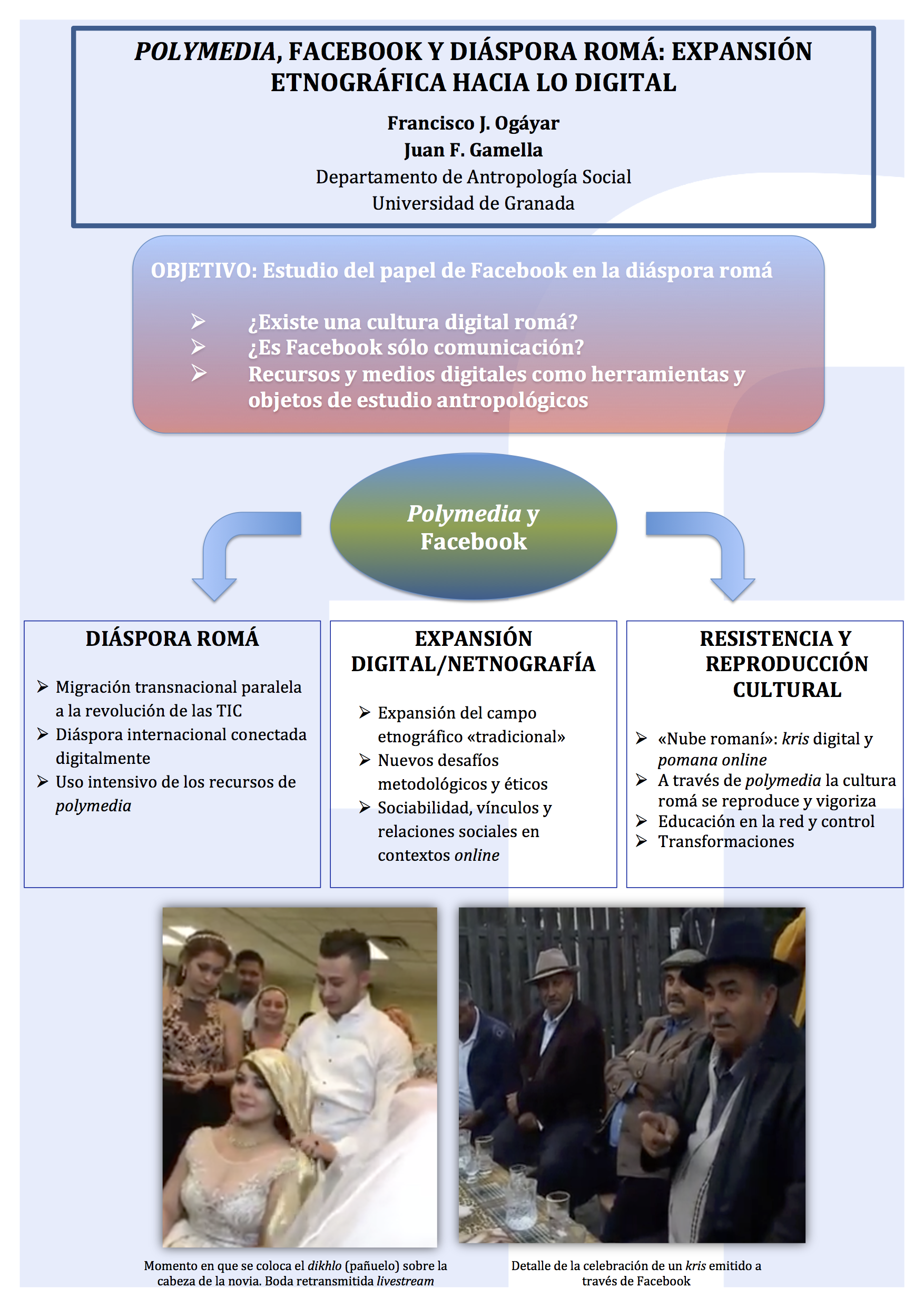 Polymedia, Facebook y diáspora romá: expansión etnográfica hacialo digital
