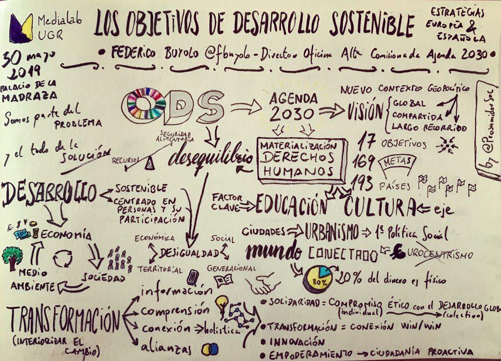 Resumen visual de la ponencia por Javier Cantón.